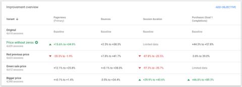 Optimize-Berichte - Optimize-Hilfe1